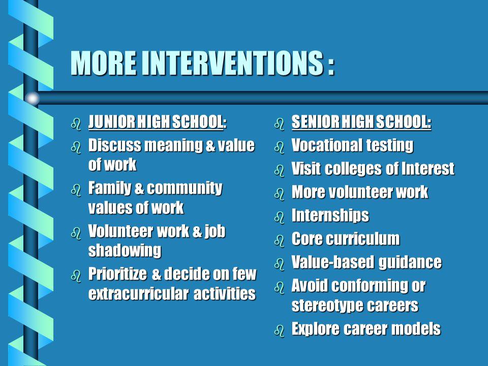 MORE INTERVENTIONS : JUNIOR HIGH SCHOOL: