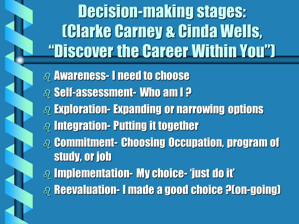 Decision-making stages: (Clarke Carney & Cinda Wells, Discover the Career Within You )