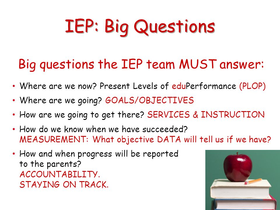 Big questions the IEP team MUST answer: