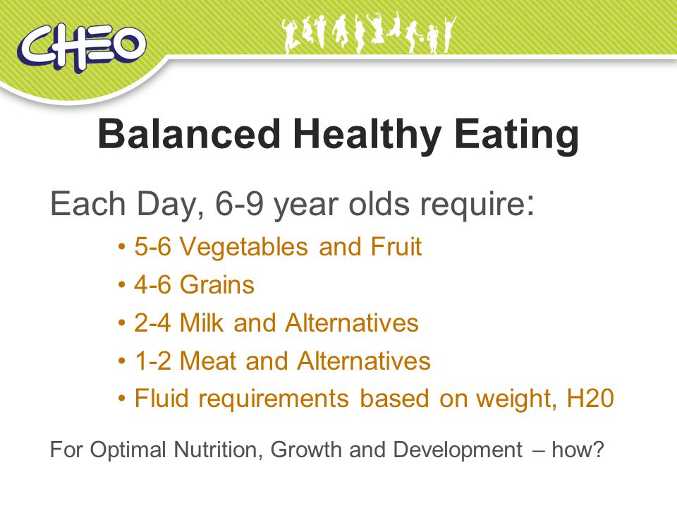 Balanced Healthy Eating