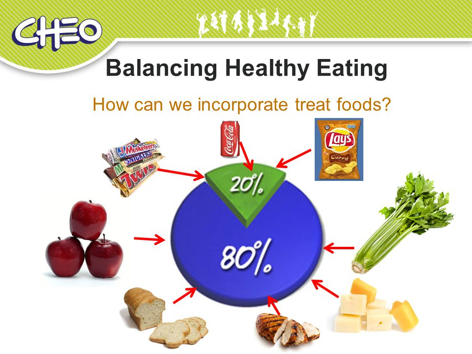 Balancing Healthy Eating