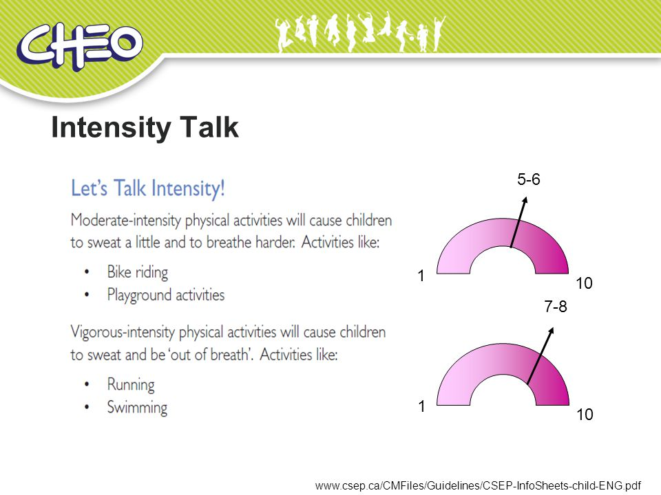 Intensity Talk 1 10 5-6 7-8 www.csep.ca/CMFiles/Guidelines/CSEP-InfoSheets-child-ENG.pdf 25