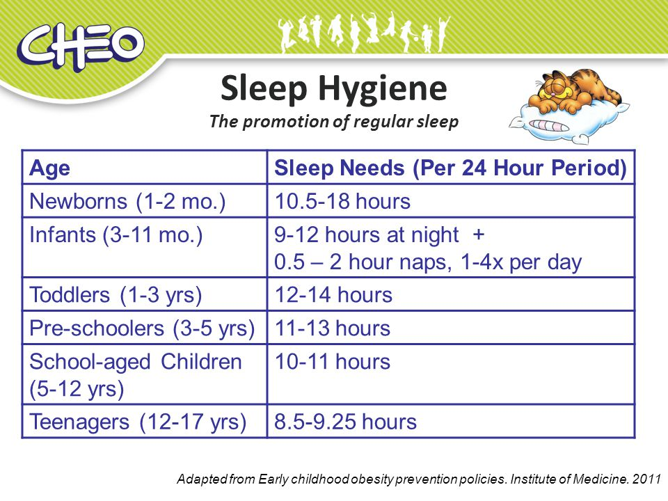 Sleep Hygiene The promotion of regular sleep