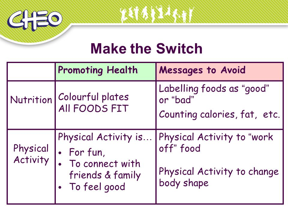 Make the Switch Promoting Health Messages to Avoid Nutrition