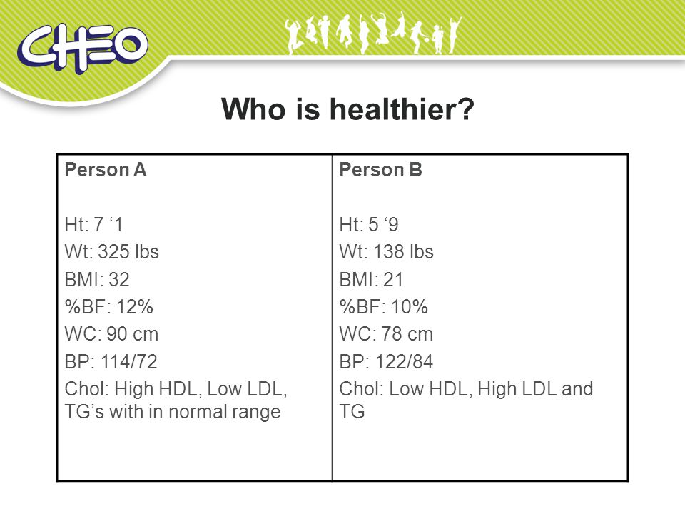 Who is healthier Person A Ht: 7 '1 Wt: 325 lbs BMI: 32 %BF: 12%
