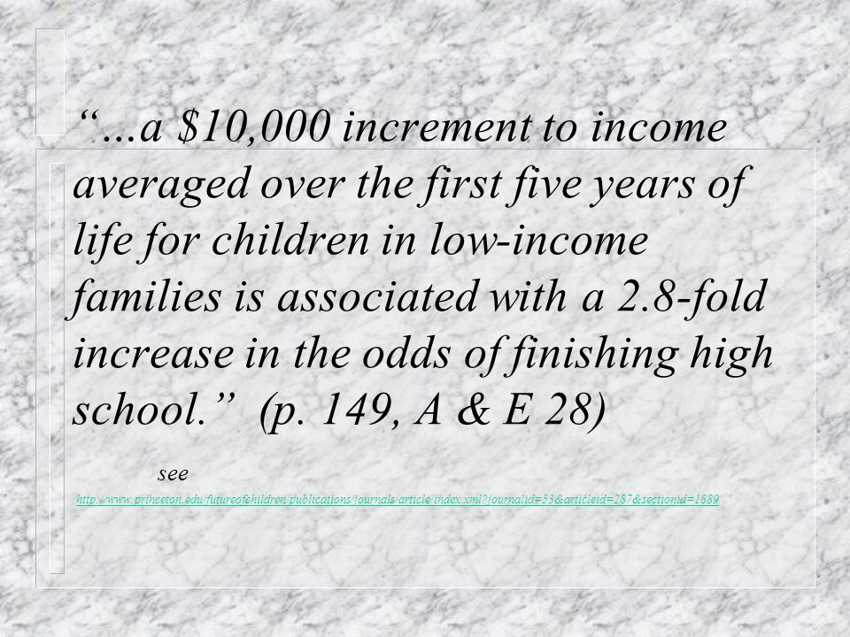 …a $10,000 increment to income averaged over the first five years of life for children in low-income families is associated with a 2.8-fold increase in the odds of finishing high school. (p.