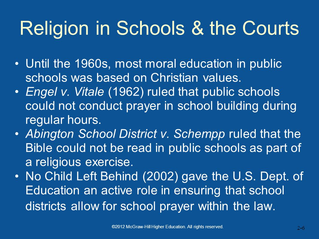 Religion in Schools & the Courts