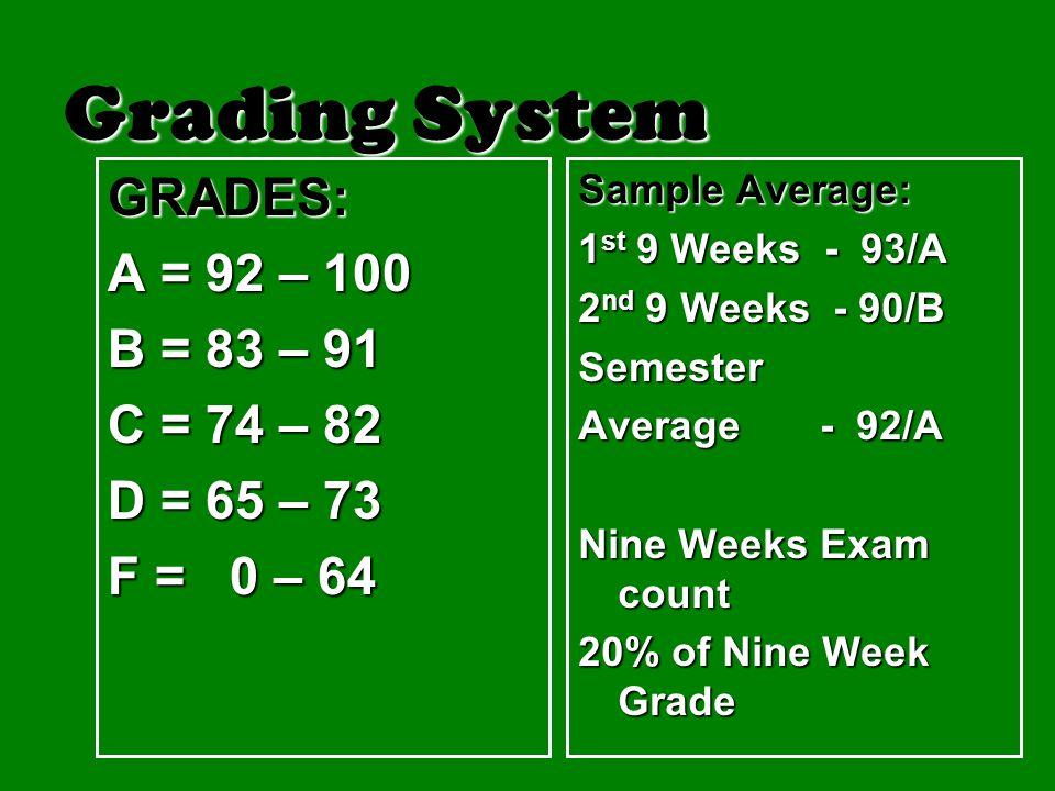 Grading System GRADES: A = 92 – 100 B = 83 – 91 C = 74 – 82