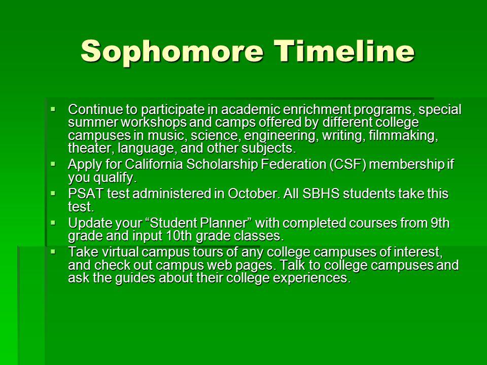 Sophomore Timeline