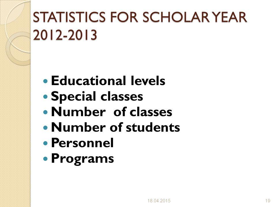 STATISTICS FOR SCHOLAR YEAR 2012-2013