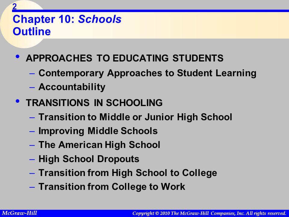 Chapter 10: Schools Outline