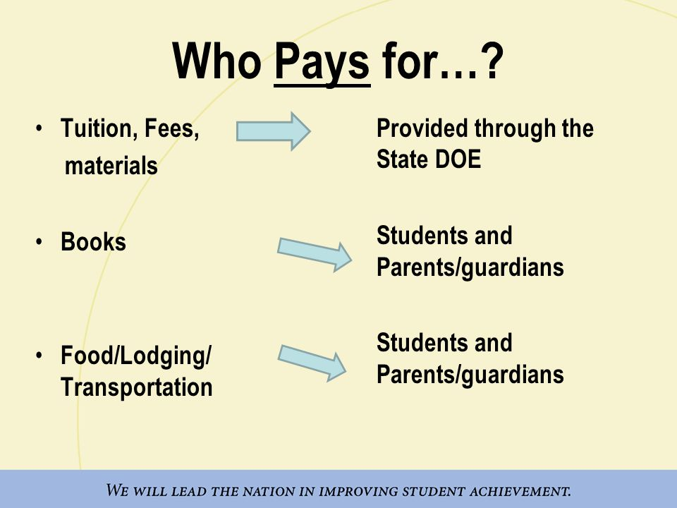 Who Pays for… Tuition, Fees, materials Books
