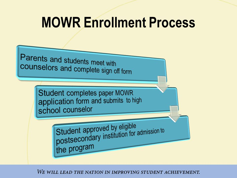 MOWR Enrollment Process