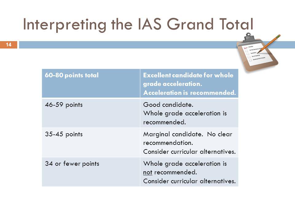Interpreting the IAS Grand Total