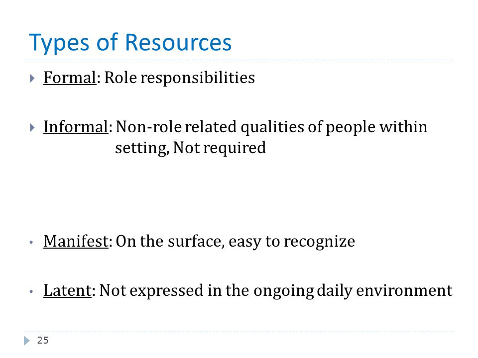 Types of Resources Formal: Role responsibilities
