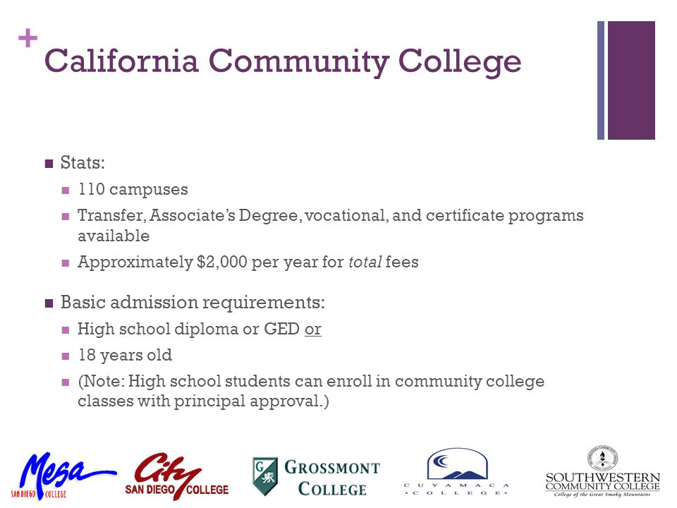 California Community College