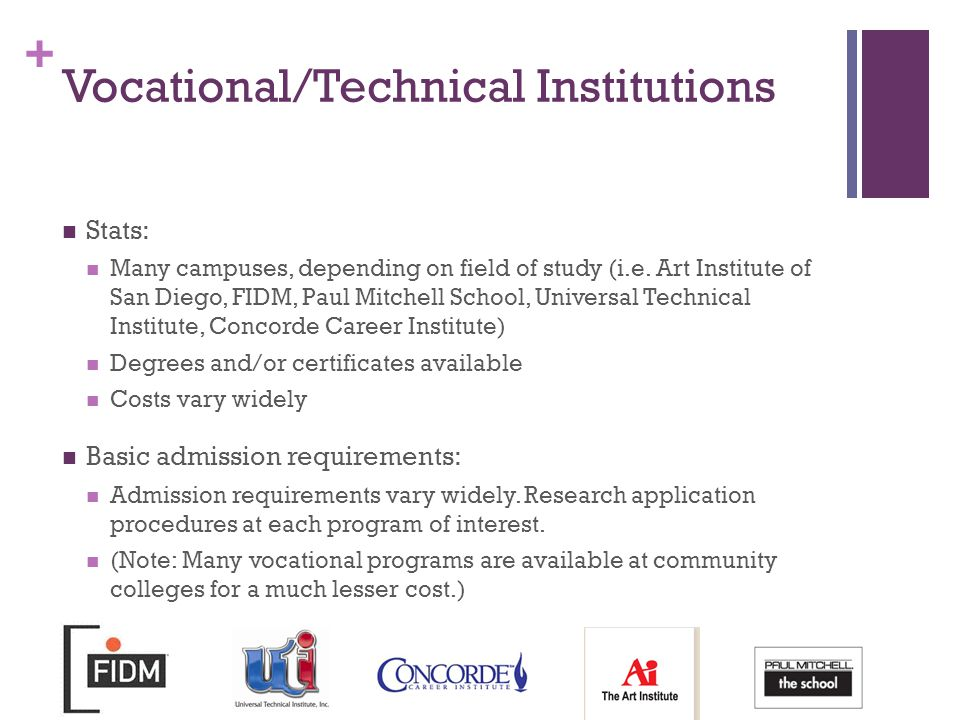 Vocational/Technical Institutions