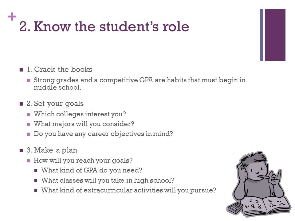 2. Know the student's role