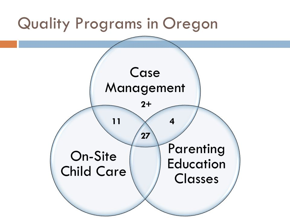 Quality Programs in Oregon