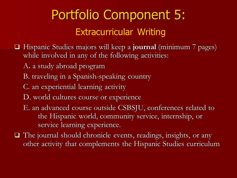 Portfolio Component 5: Extracurricular Writing