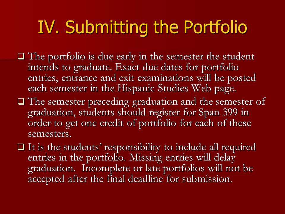 IV. Submitting the Portfolio