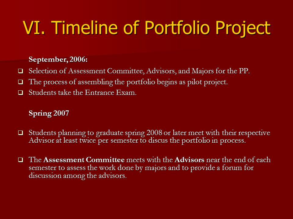 VI. Timeline of Portfolio Project