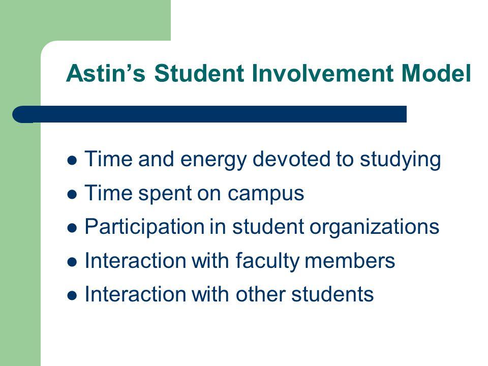 Astin's Student Involvement Model