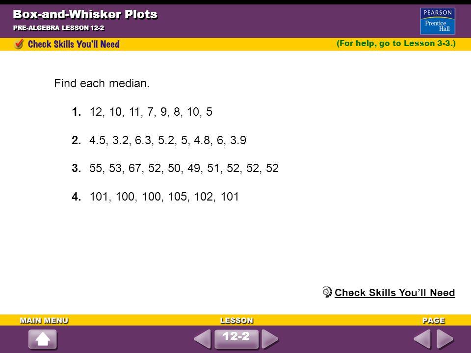 Box-and-Whisker Plots