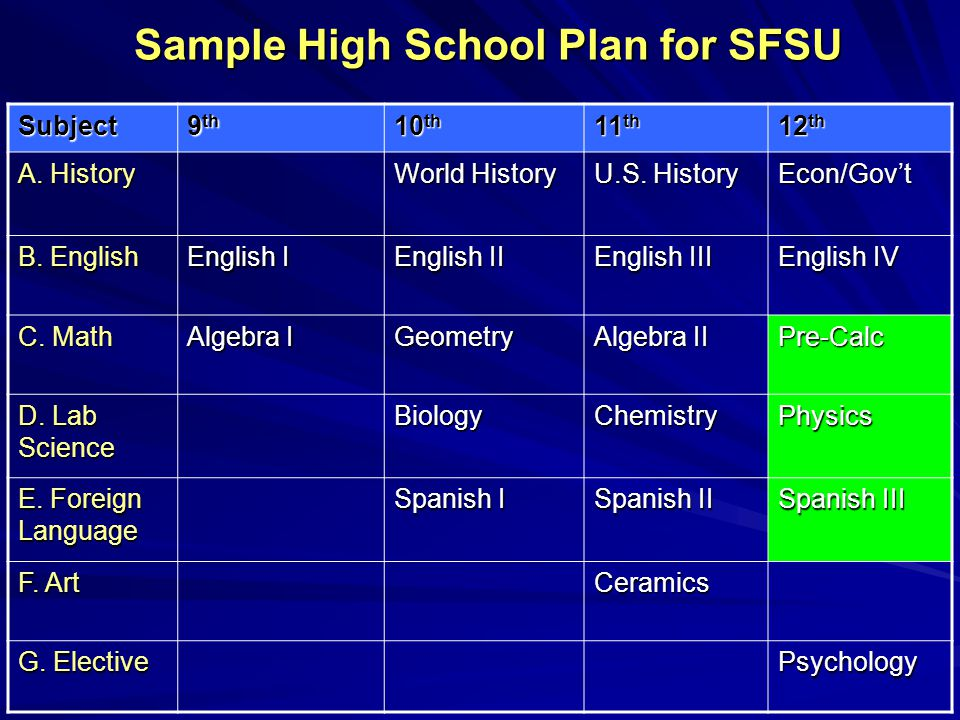 Sample High School Plan for SFSU