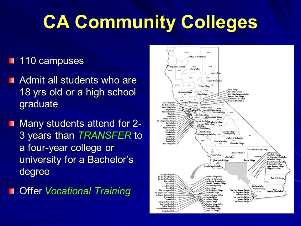 CA Community Colleges 110 campuses