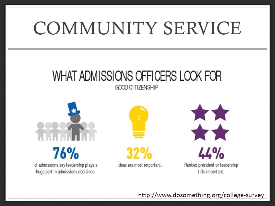 COMMUNITY SERVICE http://www.dosomething.org/college-survey