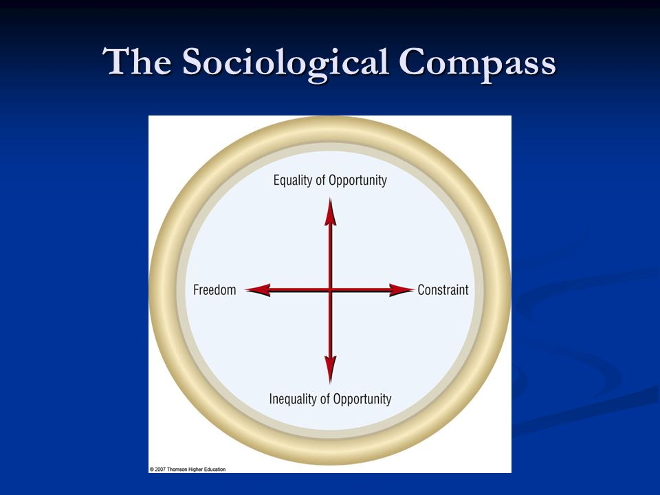 The Sociological Compass