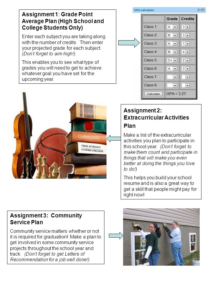 Assignment 2: Extracurricular Activities Plan