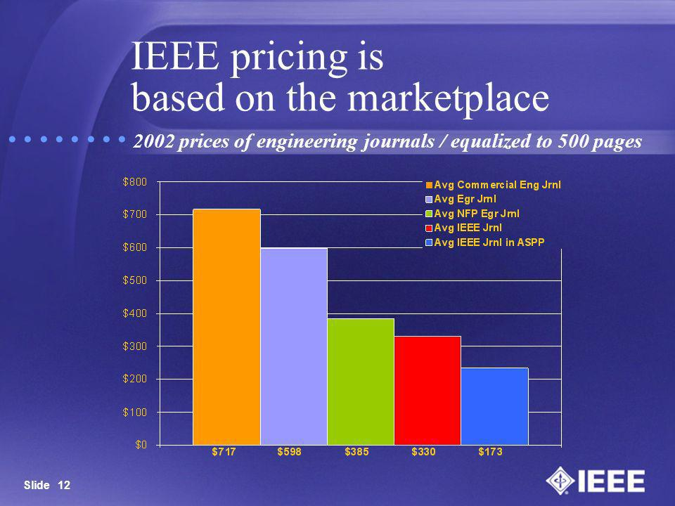 IEEE pricing is based on the marketplace