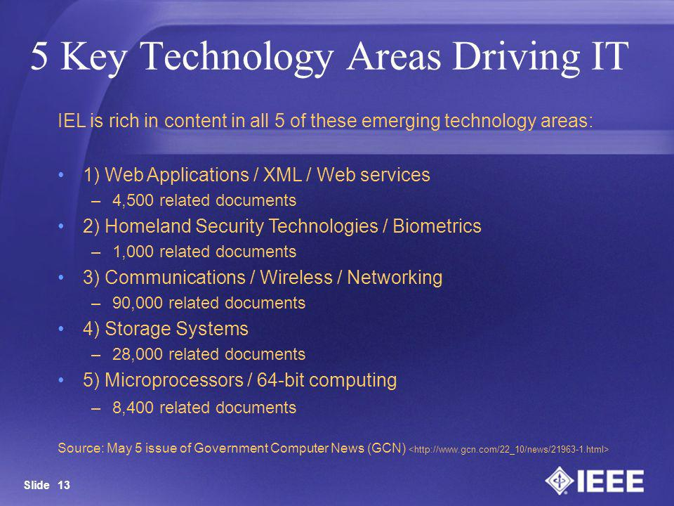 5 Key Technology Areas Driving IT