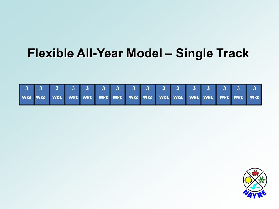 Flexible All-Year Model – Single Track
