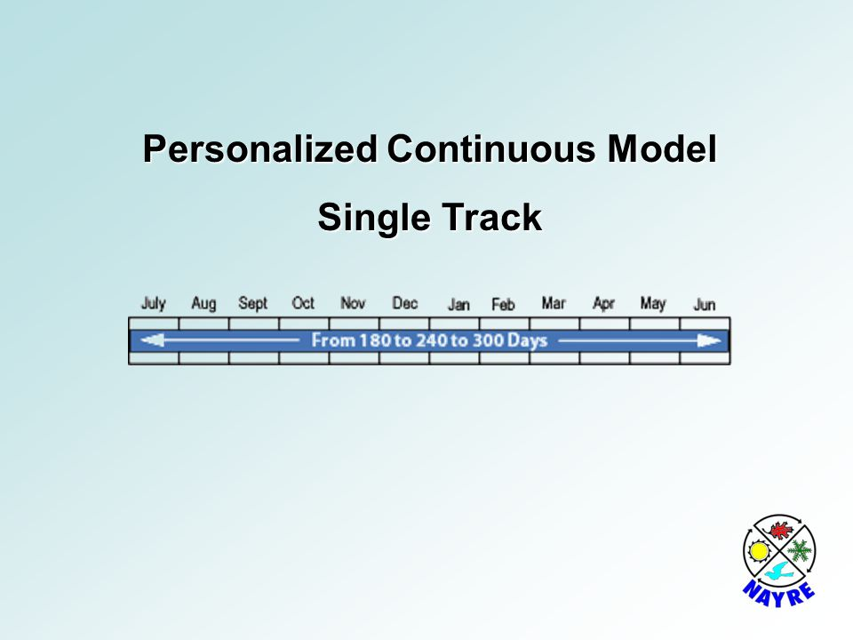 Personalized Continuous Model