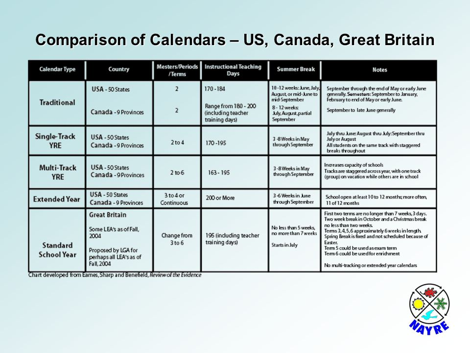 Comparison of Calendars – US, Canada, Great Britain