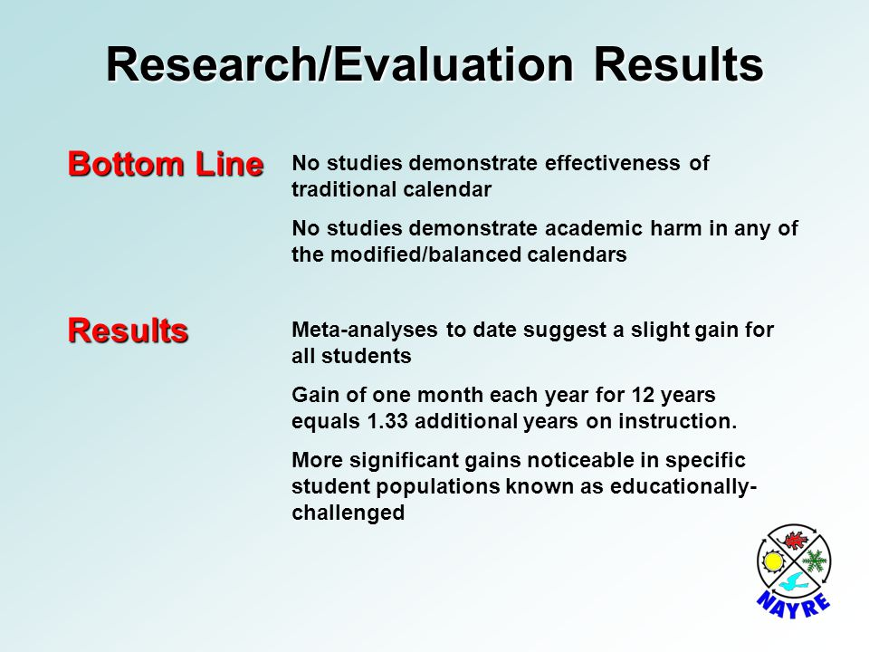 Research/Evaluation Results
