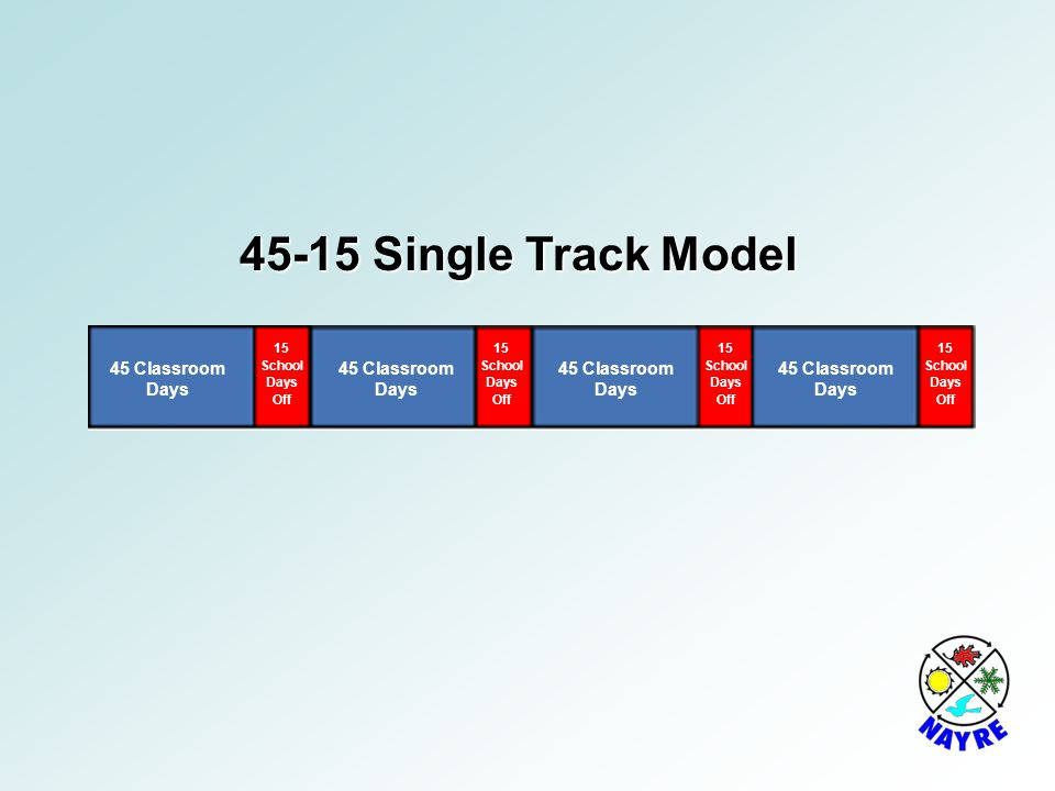 45-15 Single Track Model 45 Classroom Days 45 Classroom Days