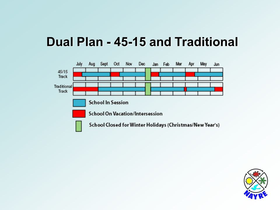 Dual Plan - 45-15 and Traditional
