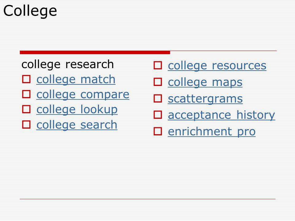 College college research college match college compare college lookup