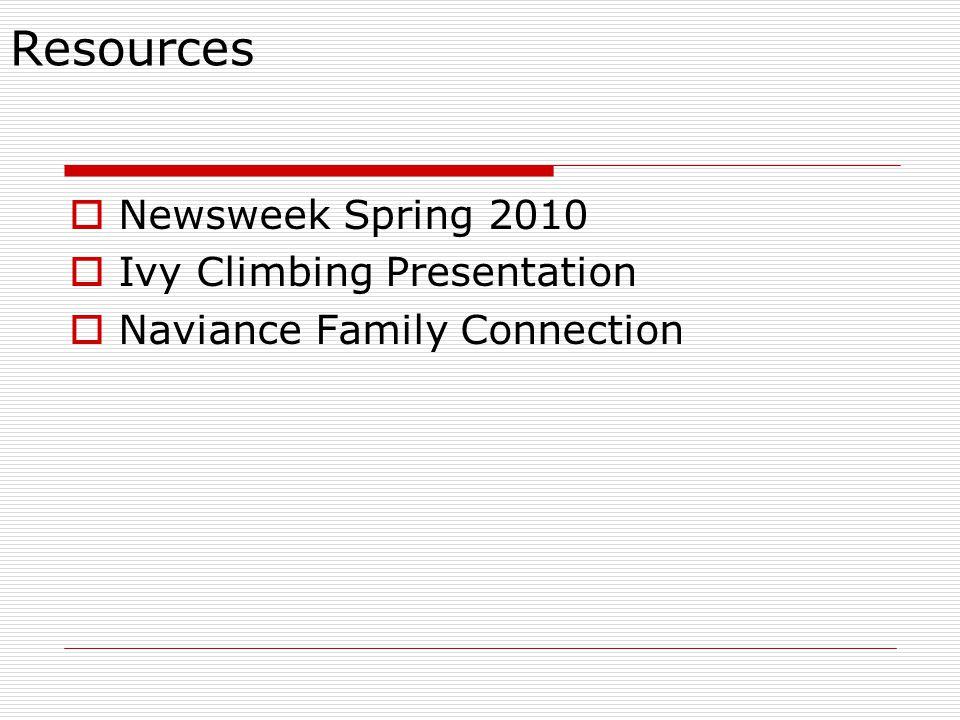 Resources Newsweek Spring 2010 Ivy Climbing Presentation