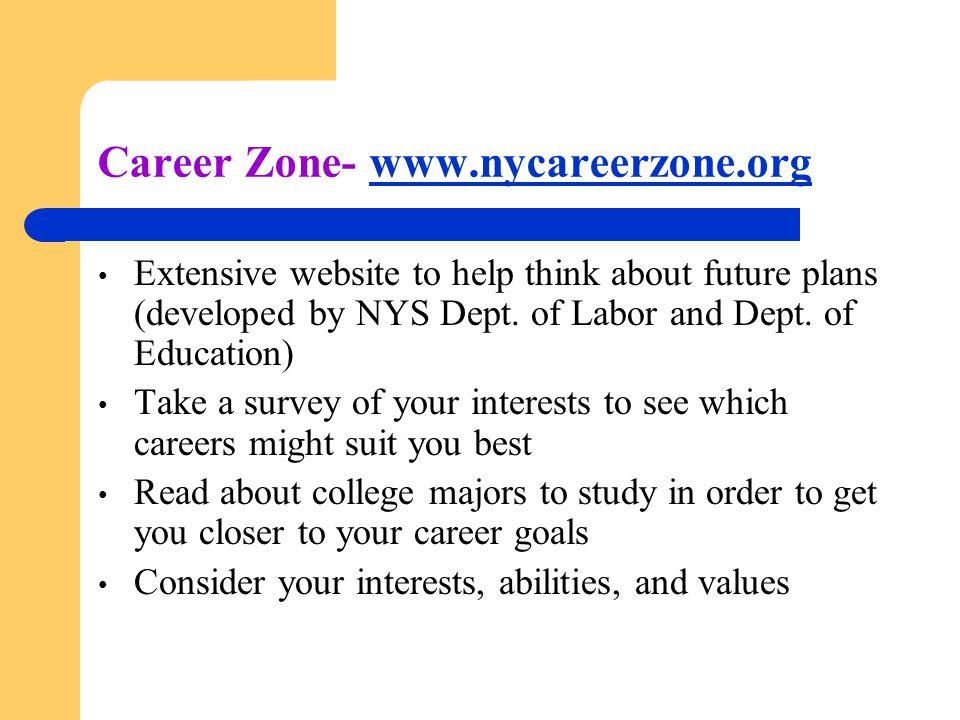 Career Zone- www.nycareerzone.org