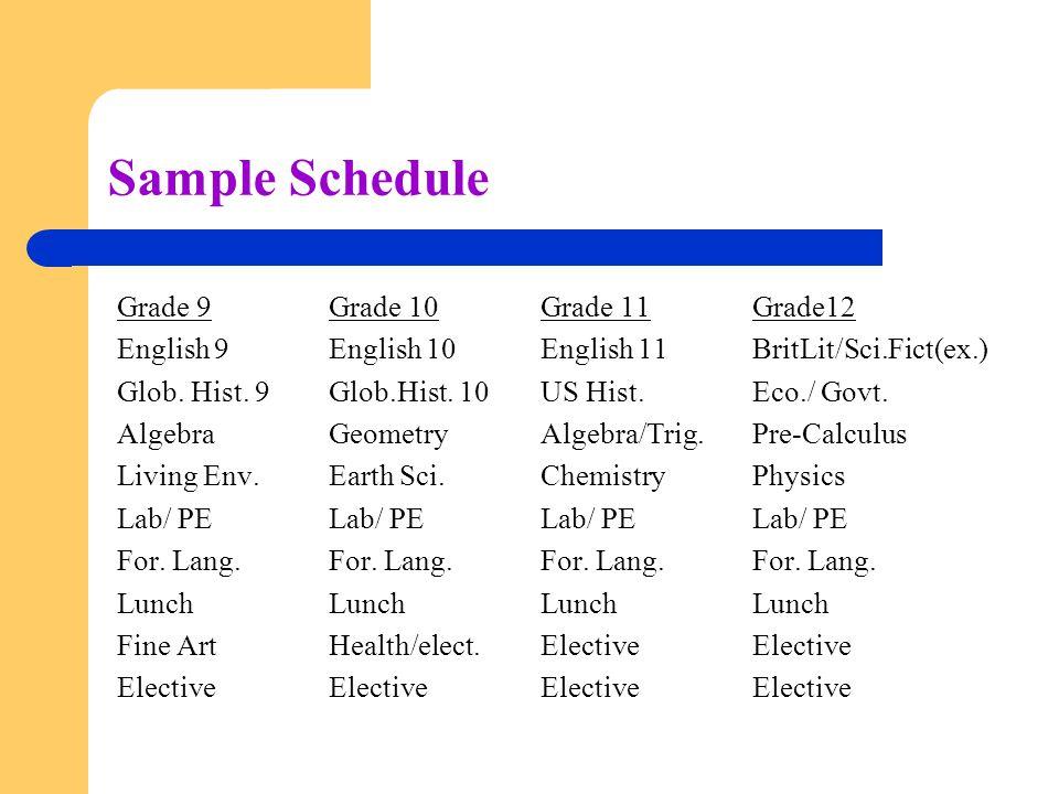 Sample Schedule Grade 9 Grade 10 Grade 11 Grade12