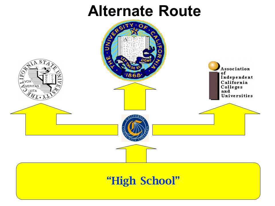 Alternate Route High School