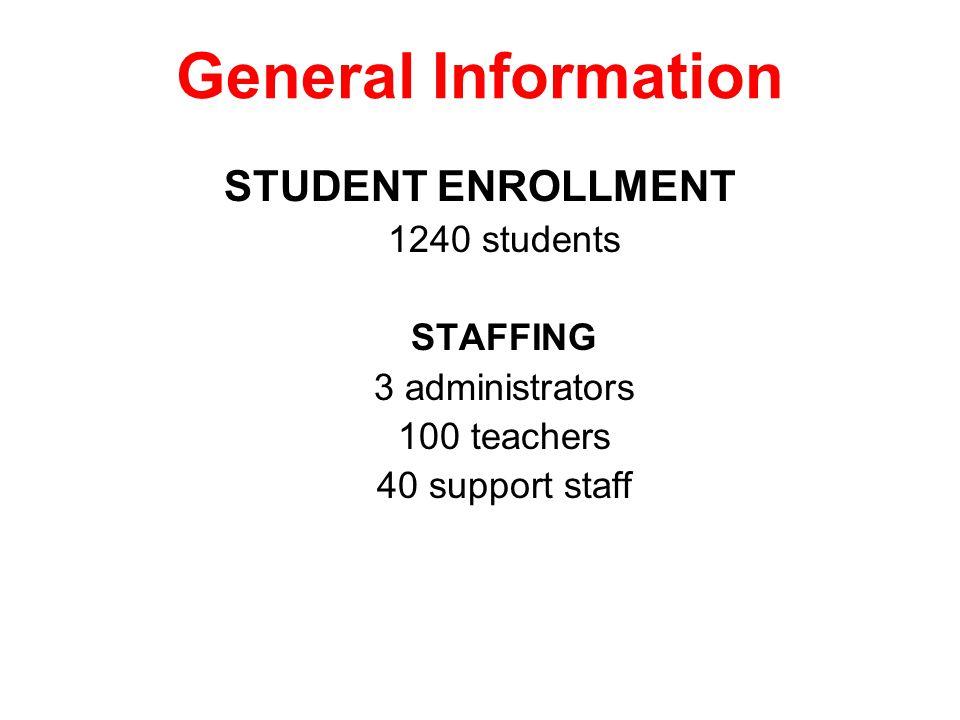 General Information STUDENT ENROLLMENT 1240 students STAFFING