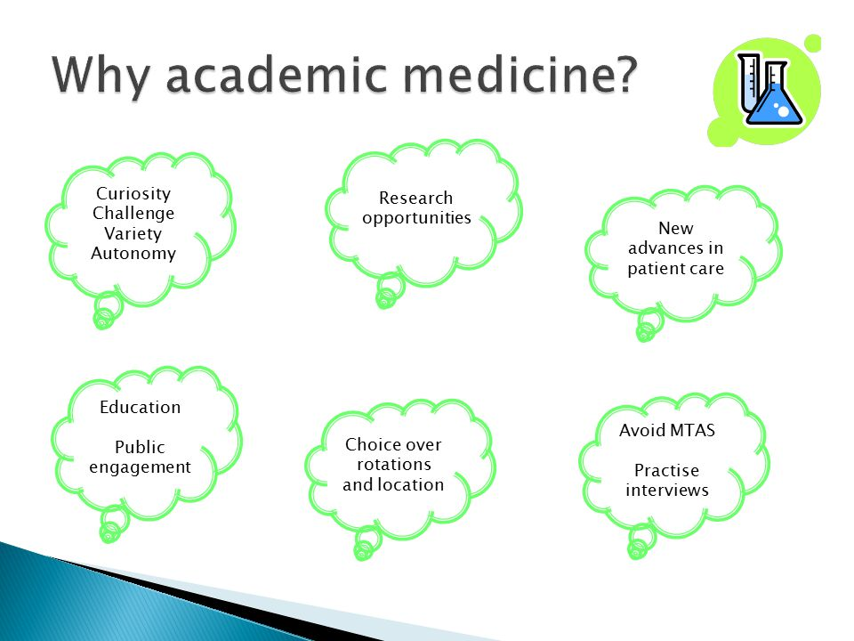 Why academic medicine Research opportunities