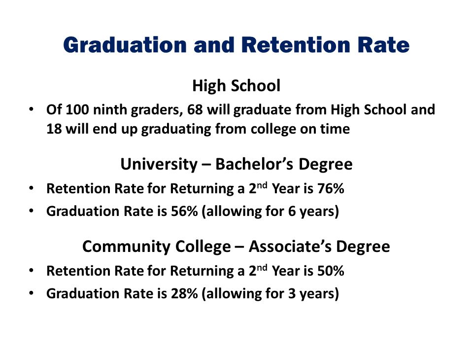 Graduation and Retention Rate