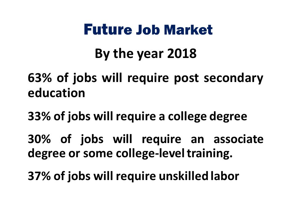 Future Job Market By the year 2018